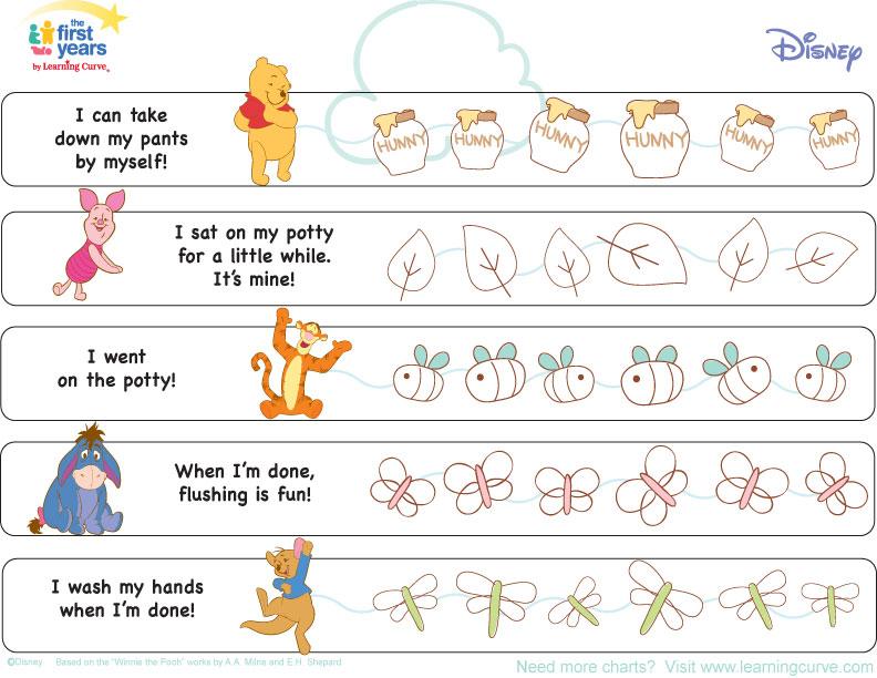 Potty-Chart-Pooh