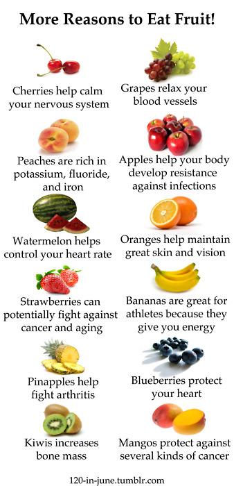 funfactsfruit