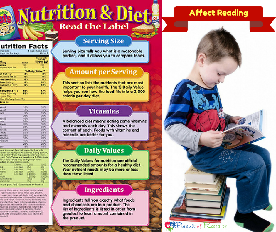 Nutrition Affects Reading